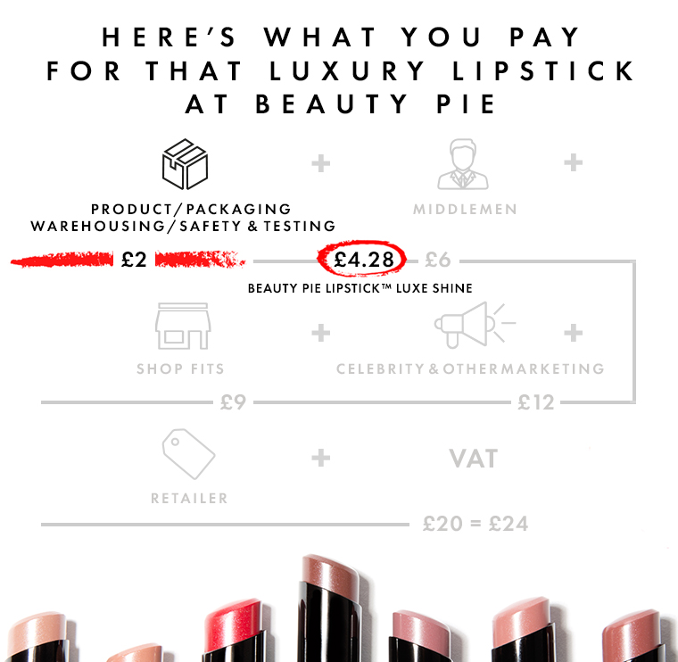 What you normally pay when you buy a luxury lipstick at BEAUTY PIE